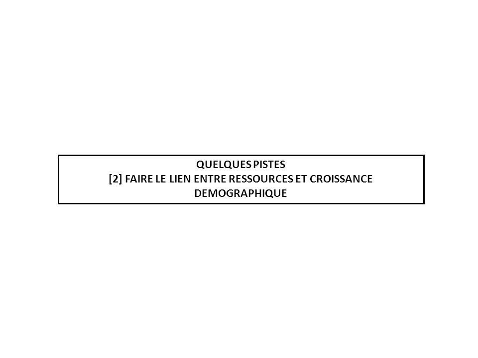 [2] FAIRE LE LIEN ENTRE RESSOURCES ET CROISSANCE DEMOGRAPHIQUE
